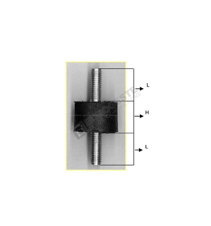 gummi puffer din norm typ a. Black Bedroom Furniture Sets. Home Design Ideas